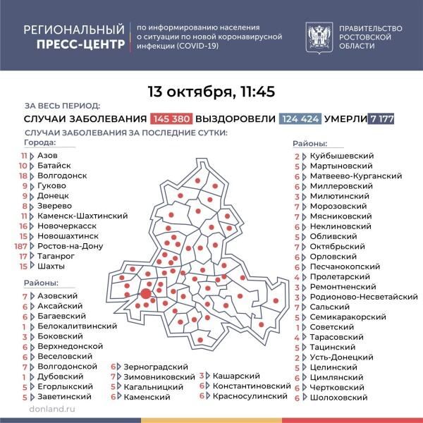Число подтверждённых случаев COVID-19 увеличилось в Ростовской области на 541