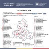 На 22 октября в Волгодонске 26 подтвержденных случаев заражения Covid-19